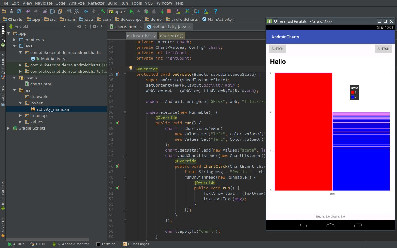 Web Component in Android app